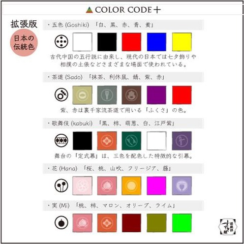 colorcode_jptrad04