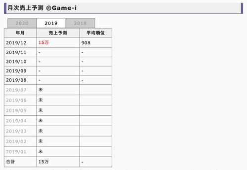 スクリーンショット 2020-01-20 11.52.51