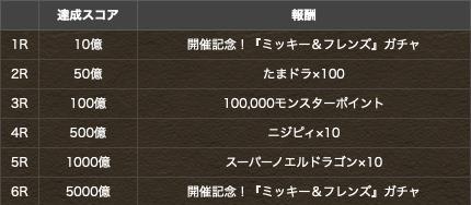 スクリーンショット 2020-03-09 10.01.05