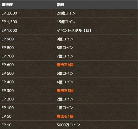 スクリーンショット 2021-09-01 0.00.45
