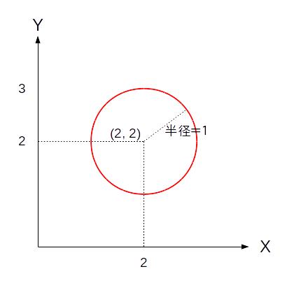 2d-circle