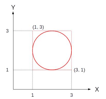 2d-circle2