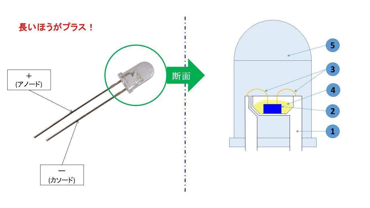 AIR PANEL LEDの特長[1]発光の仕組み | AIR PANEL LED | 照明器具 | Panasonic