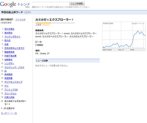 Google トレンド- カミカゼ☆エクスプローラー!, 2011-05-27
