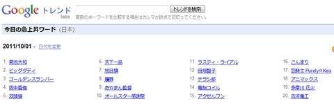 Google トレンド- 2011-10-01
