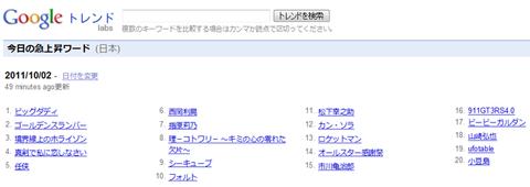 Google トレンド- 2011-10-02
