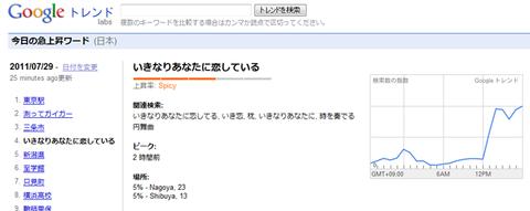Google トレンド- いきなりあなたに恋している, 2011-07-29