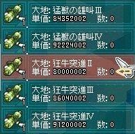 12月6日狂牛突進Ⅱお買い物