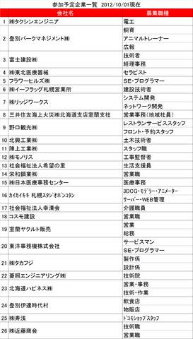 参加企業一覧20121001