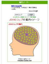 JOHOコップの脳内イメージ(脳内メーカー)