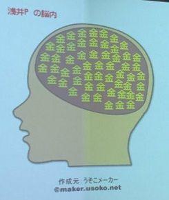 浅井Pの脳内