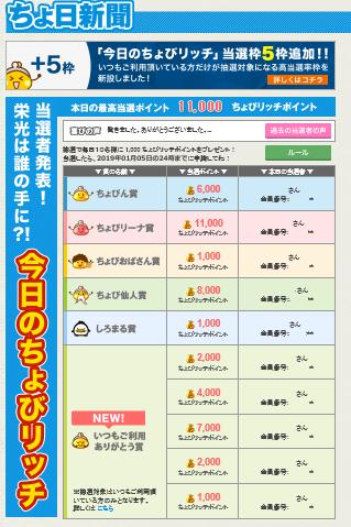 ちょ日新聞1