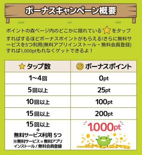 ★タップ2