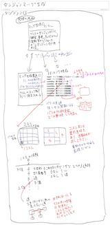 TMDダンジョンマップ生成設計081111