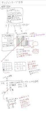 TMDダンジョンマップ生成設計081017