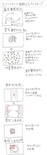 スペルカード発動エフェクトイメージ090112