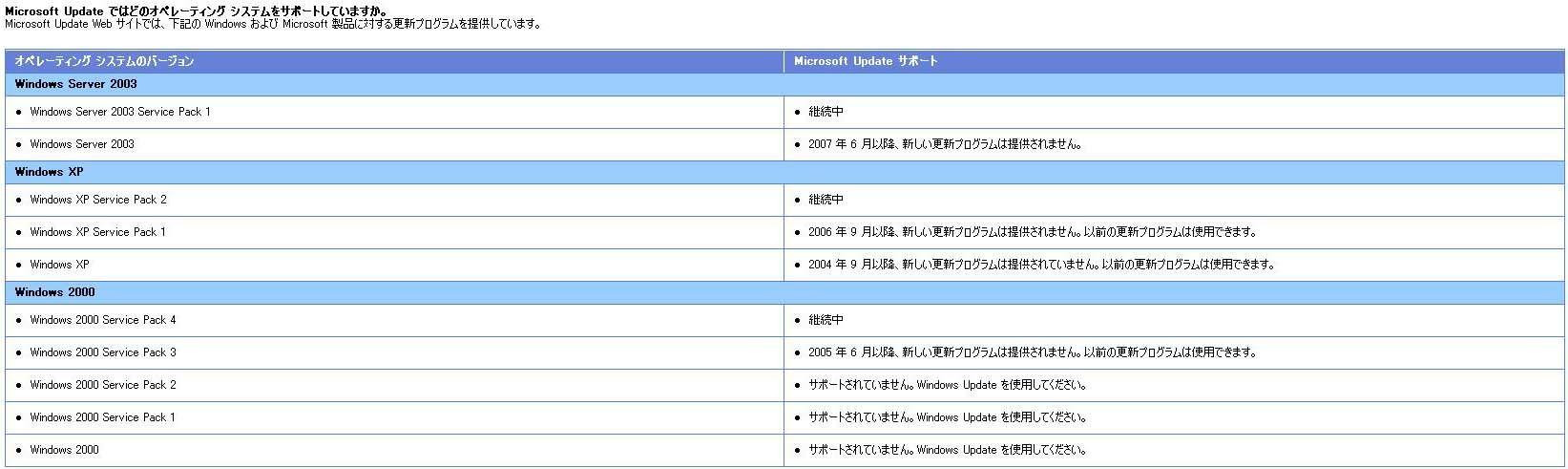 WindowsXP 更新20