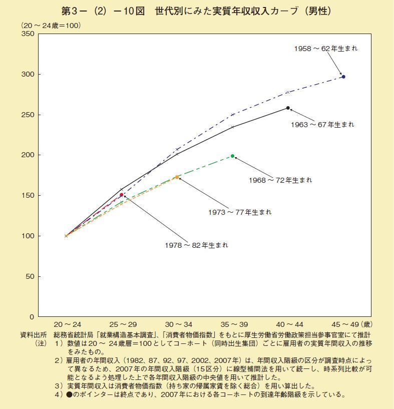 curve[1]