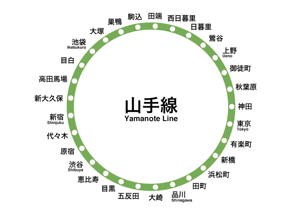 yamanote_map