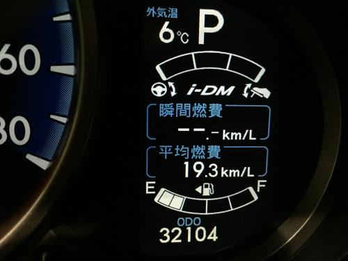 3万2千キロ