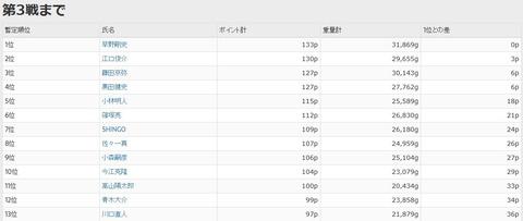 TOP50_AOY