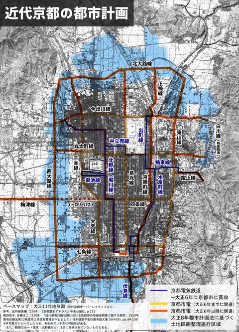 近代京都の都市計画