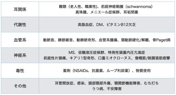 スクリーンショット 2020-09-12 17.46.21