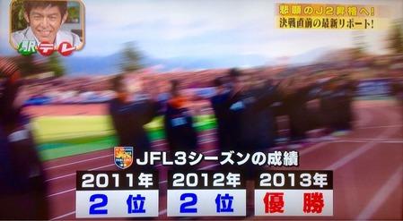 ザ・駅前テレビJFLの成績