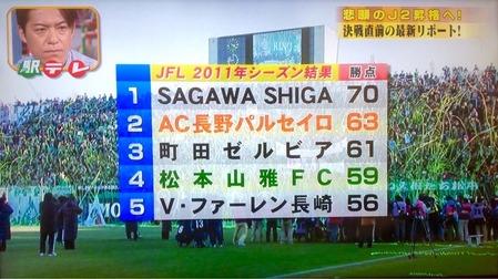 ザ・駅前テレビ2011のJFL順位表