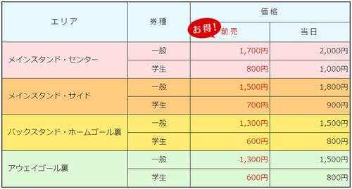 秋田チケット金額