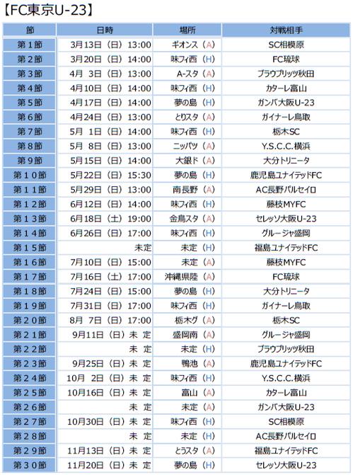 2016 FC東京U-23日程
