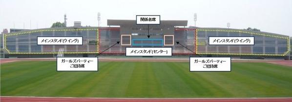秋田市八橋運動公園陸上競技場
