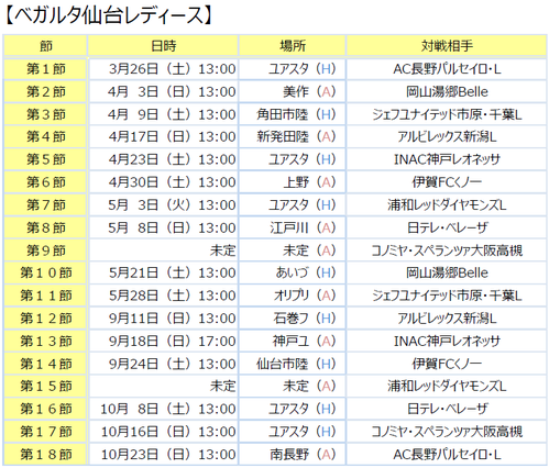 2016仙台L日程