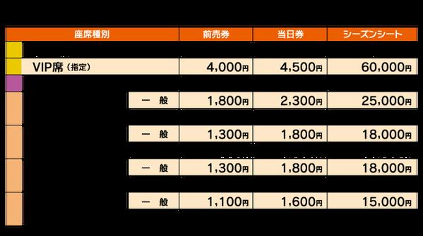 維新百年記念公園陸上競技場チケット価格表