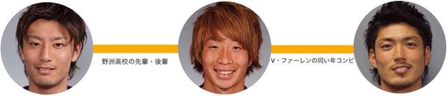 山田選手の相関図