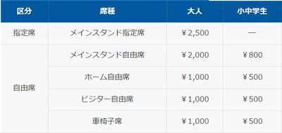 吹田Sチケット料金