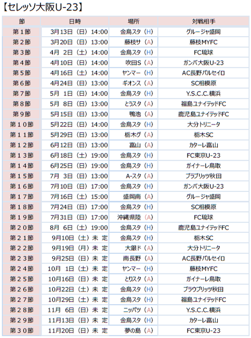 2016 セレッソ大阪U-23日程