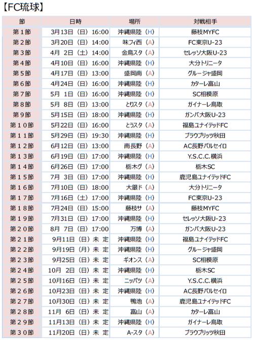 2016 FC琉球日程