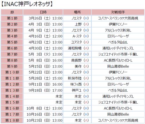 2016INAC神戸日程