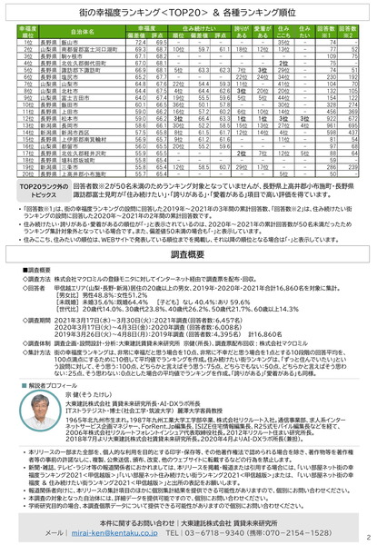 release_happiness2021_koushinetsu_20210908-2