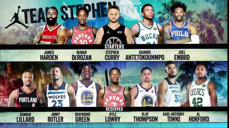 2018年NBAオールスターゲームま...