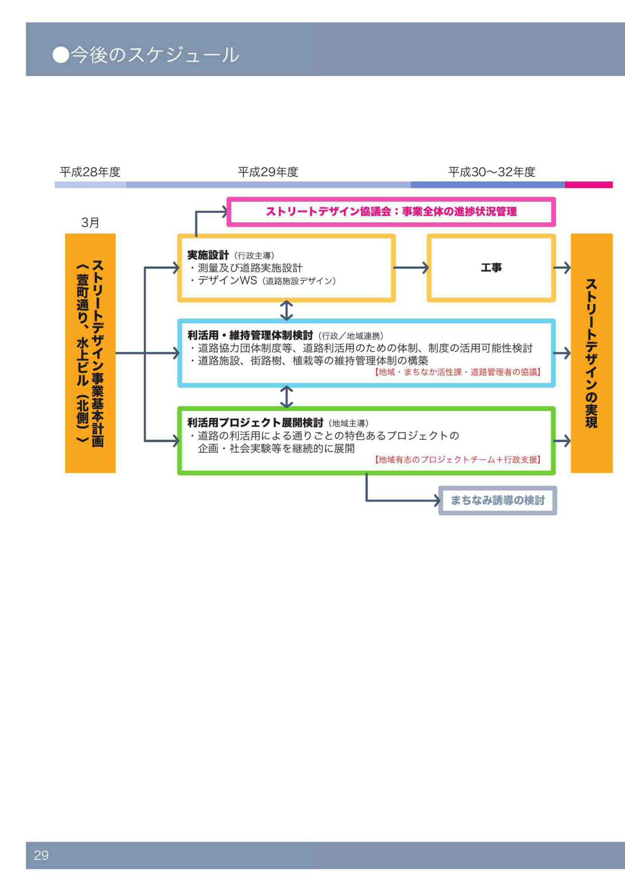 190108_kihon_keikaku_16