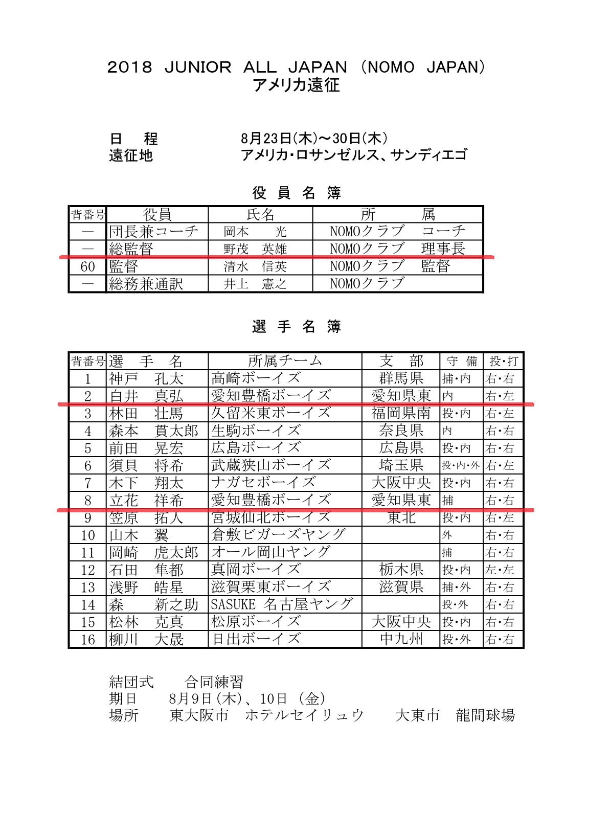 180821_kaigaihaken2018-3