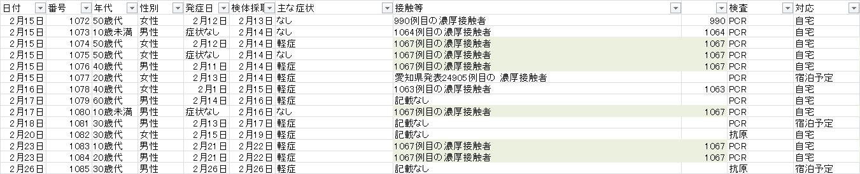 210228_01