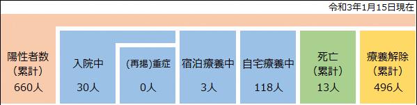210117_yousei0116