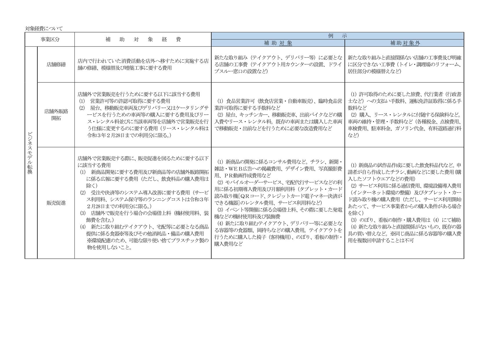 200503_taisyoukeihi1_01
