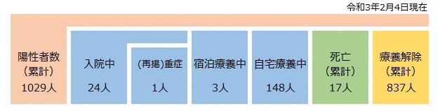 210207_yousei_2.5
