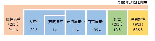 210131_youseisya0128
