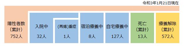 210124_yousei_1.22