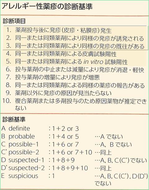 drug (2)
